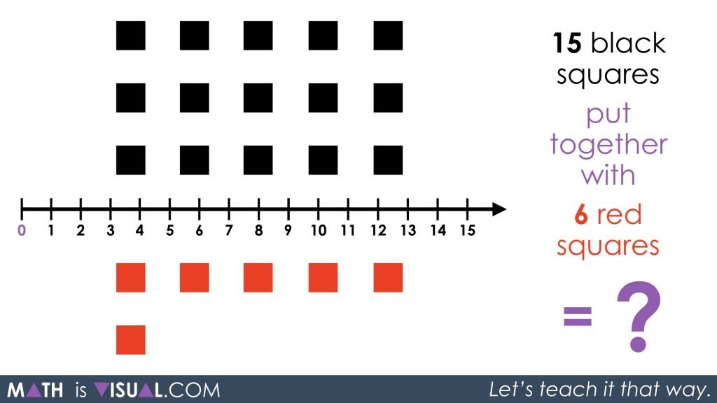 Adding Integers on a Number Line 10 - Act 1 VIsual Challenge