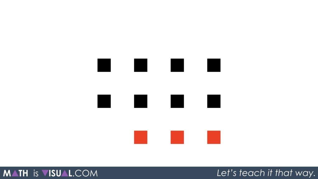 Adding Positive and Negative Integers - Video 1 - Positive Plus Negative - Visual 1