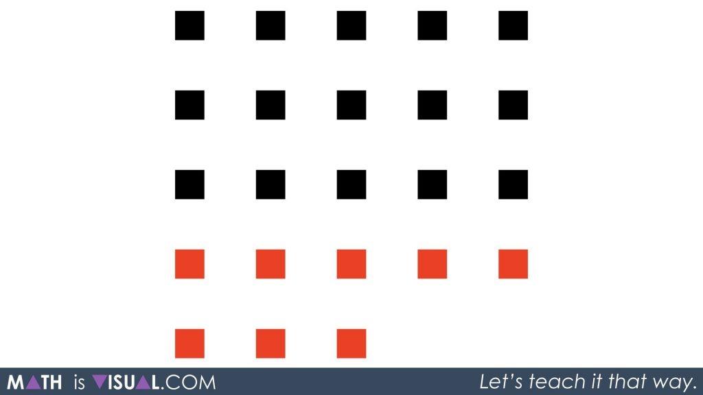 Adding Positive and Negative Integers - Video 1 - Positive Plus Negative - Visual 3
