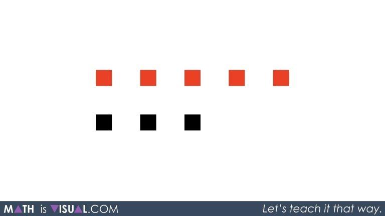 Adding Positive and Negative Integers - Video 2 - Negative Plus a Positive - VIsual 1a