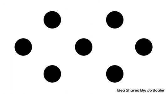 Conceptual Subitizing - Dot Card - Spatial Reasoning - Jo Boaler Visual Prompt 01