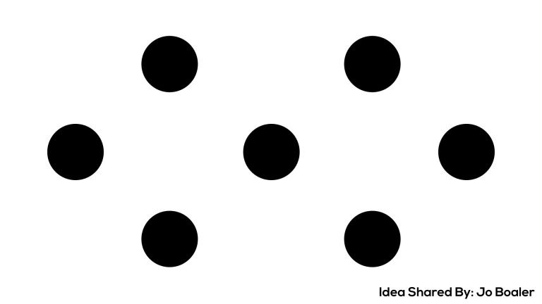 Conceptual Subitizing - Dot Card - Spatial Reasoning - Jo Boaler Visual Prompt 01