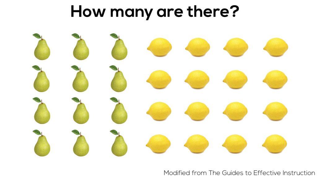 How Many Fruit? - Subitizing, Unitizing and Multiplicative Thinking Visual Prompt 03