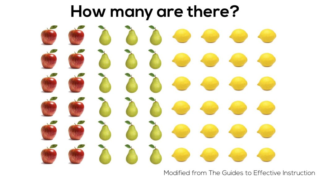 How Many Fruit? - Subitizing, Unitizing and Multiplicative Thinking Visual Prompt 04