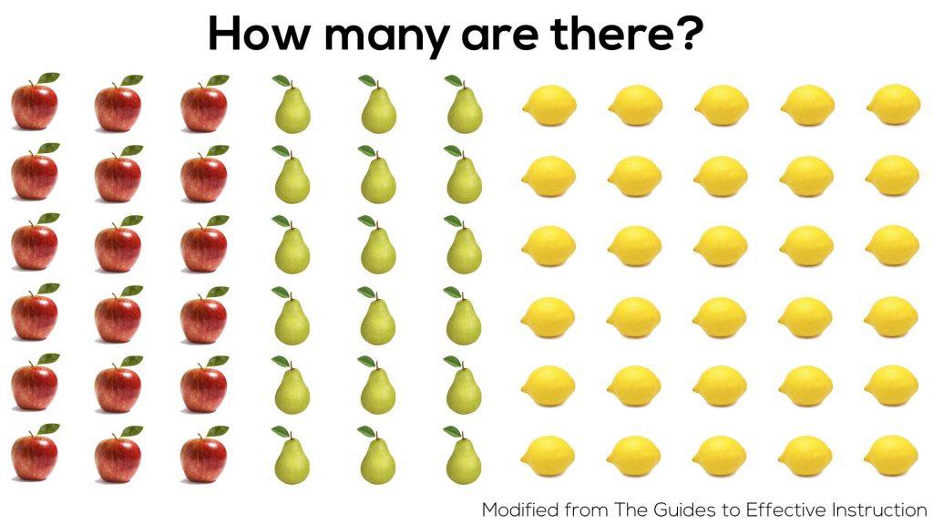How Many Fruit? - Subitizing, Unitizing and Multiplicative Thinking Visual Prompt 05