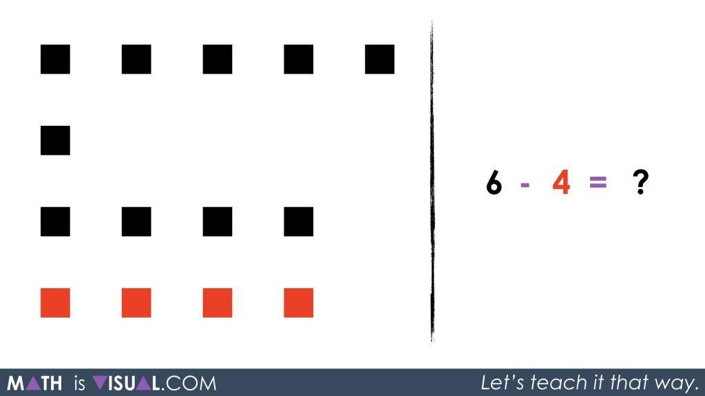 Subtracting Positive and Negative Integers - Part 3 - 05 - 6 black minus 4 red using zero principle