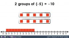 Integer Multiplication Visually And Symbolically.026 - 2 groups of -5 equals -10