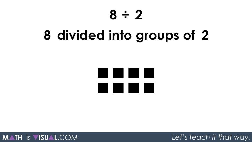 Division - Quotative and Partitive Division - 8 divided into groups of 2 prompt