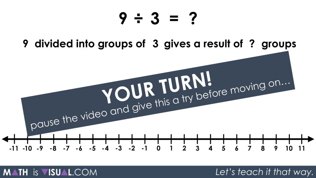 Division - Quotative and Partitive Division - 9 divided into groups of 3 your turn prompt