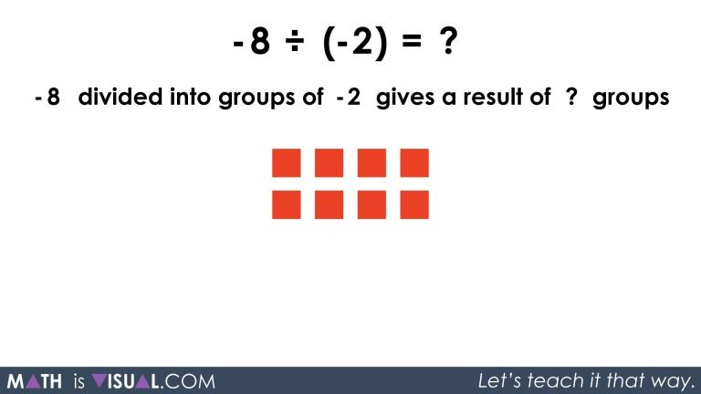 Integer Division - Negative Divided By a Negative -8 divided into groups of -2 prompt