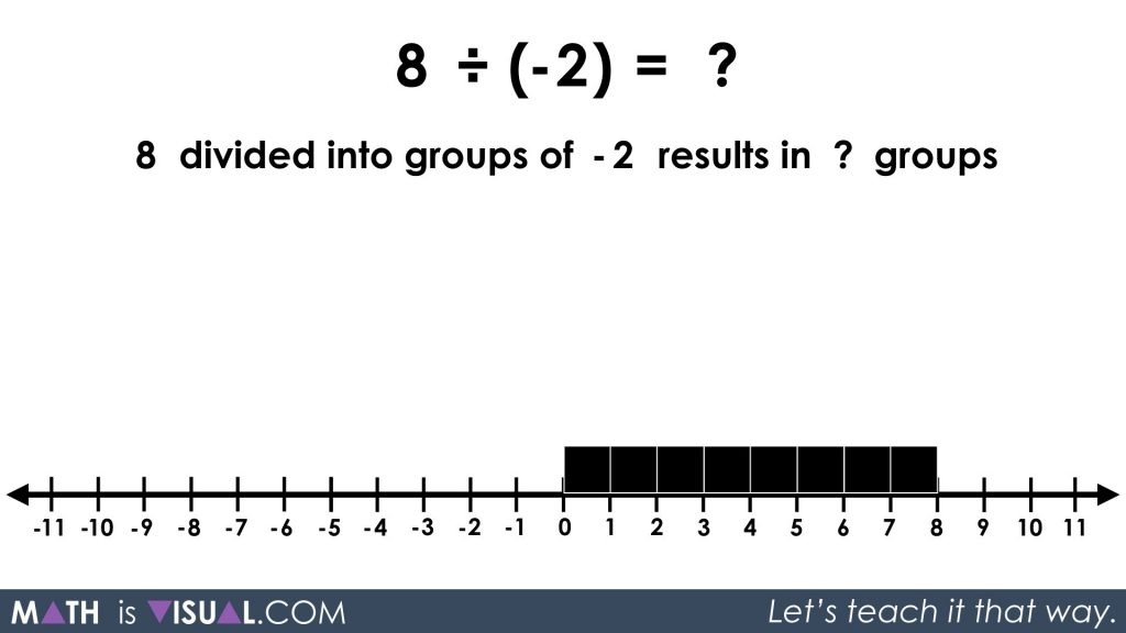 Integer Division - Positive Divided by Negative quotative 8 divided into groups of -2 prompt