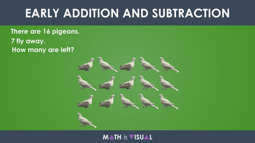 Early Addition and Subtraction Question Structures Question 2 Separating Subtraction Structure