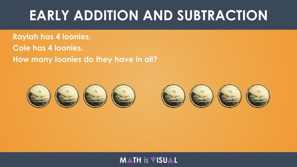Early Addition and Subtraction Question Structures Question 3 Part Part Whole Addition Structure