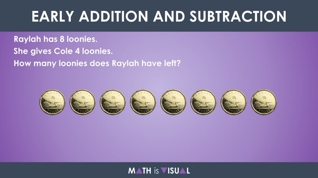Early Addition and Subtraction Question Structures Question 3 Modified as Subtraction Part Part Whole