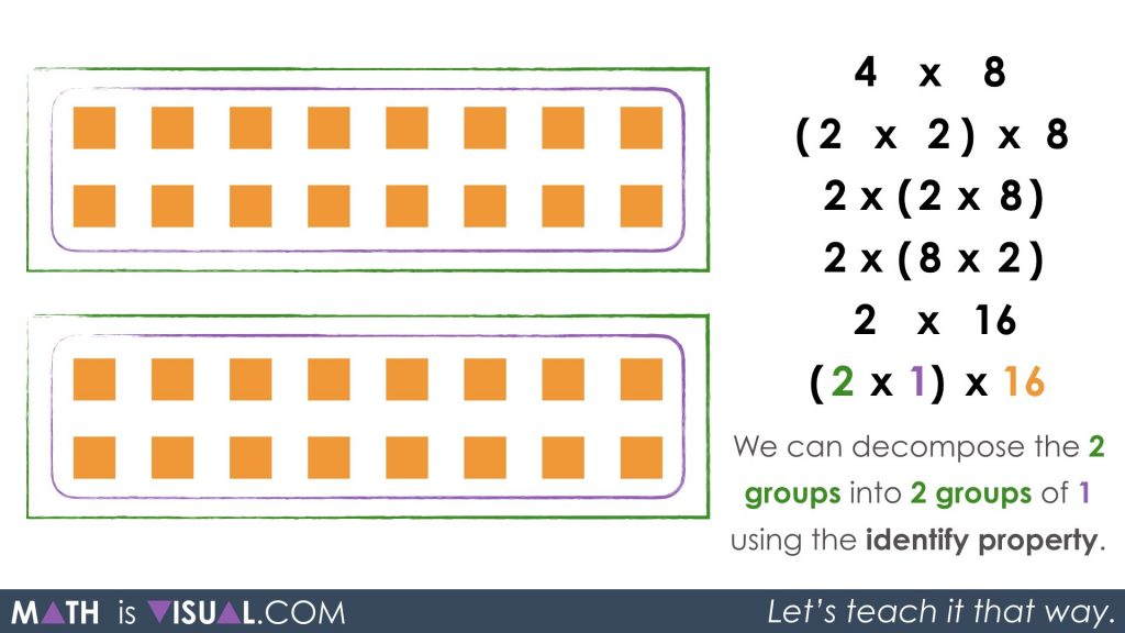 Multiplication Number Talk - Unpacking Doubling and Halving Through Commutative Property Associative Property Identity Property decomposing for the identity property