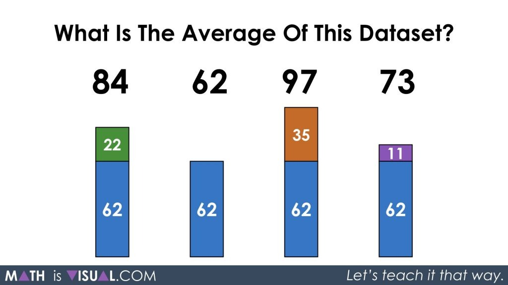 Mean of a Data Set - Large Numbers.043 Decompose Numbers