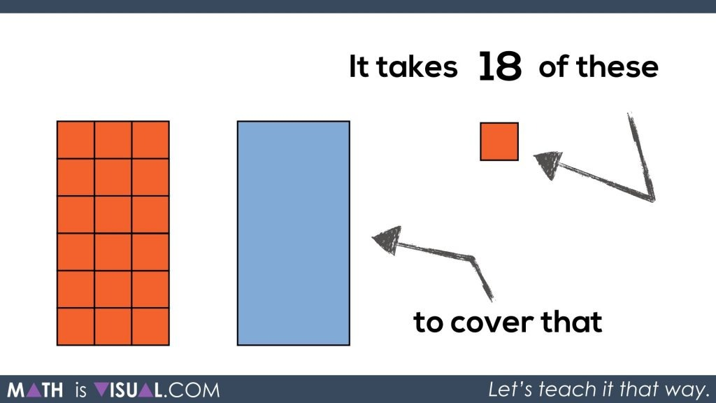 Math Is Visual - Area of a Rectangle Visual Prompts.078 act 3 it takes 18 of these to cover that