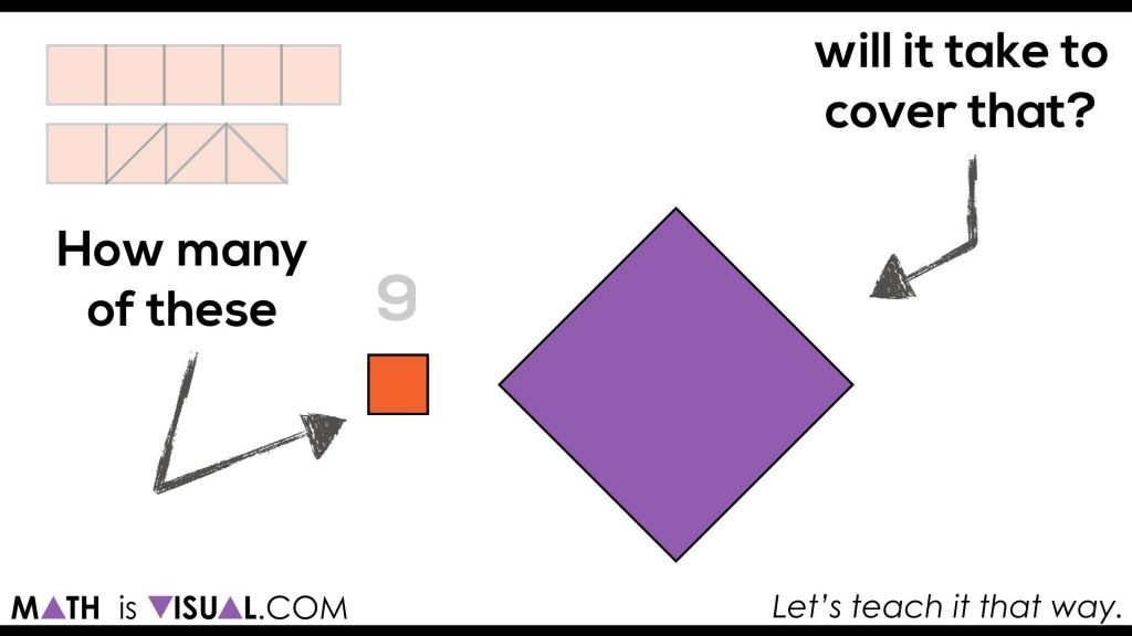 How To Find Area of a Triangle Conceptually - Derive Formula For Area of Triangle.074 How many to cover the rectangle