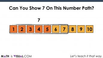 Number Path Linear Model - Cardinality and Composing Decomposing.035 Show 7 solution