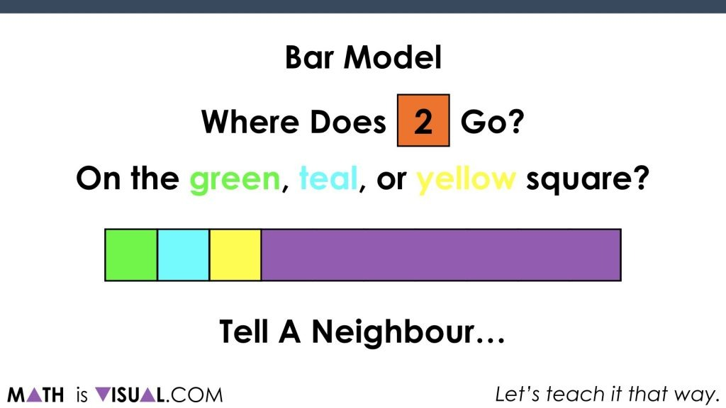 Number Path - Compare and Order Numbers Spatially.035 does 2 go on the green, teal, or yellow square