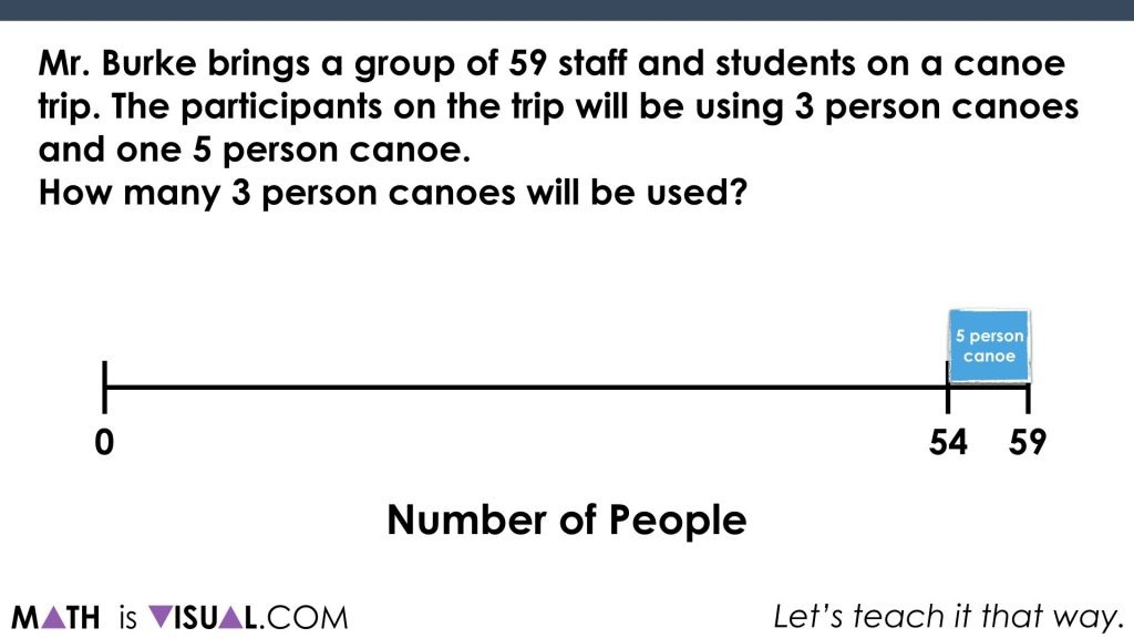 Solving Two-Step Equations - Part 2 - Math Is Visual remove 1 canoe of 5