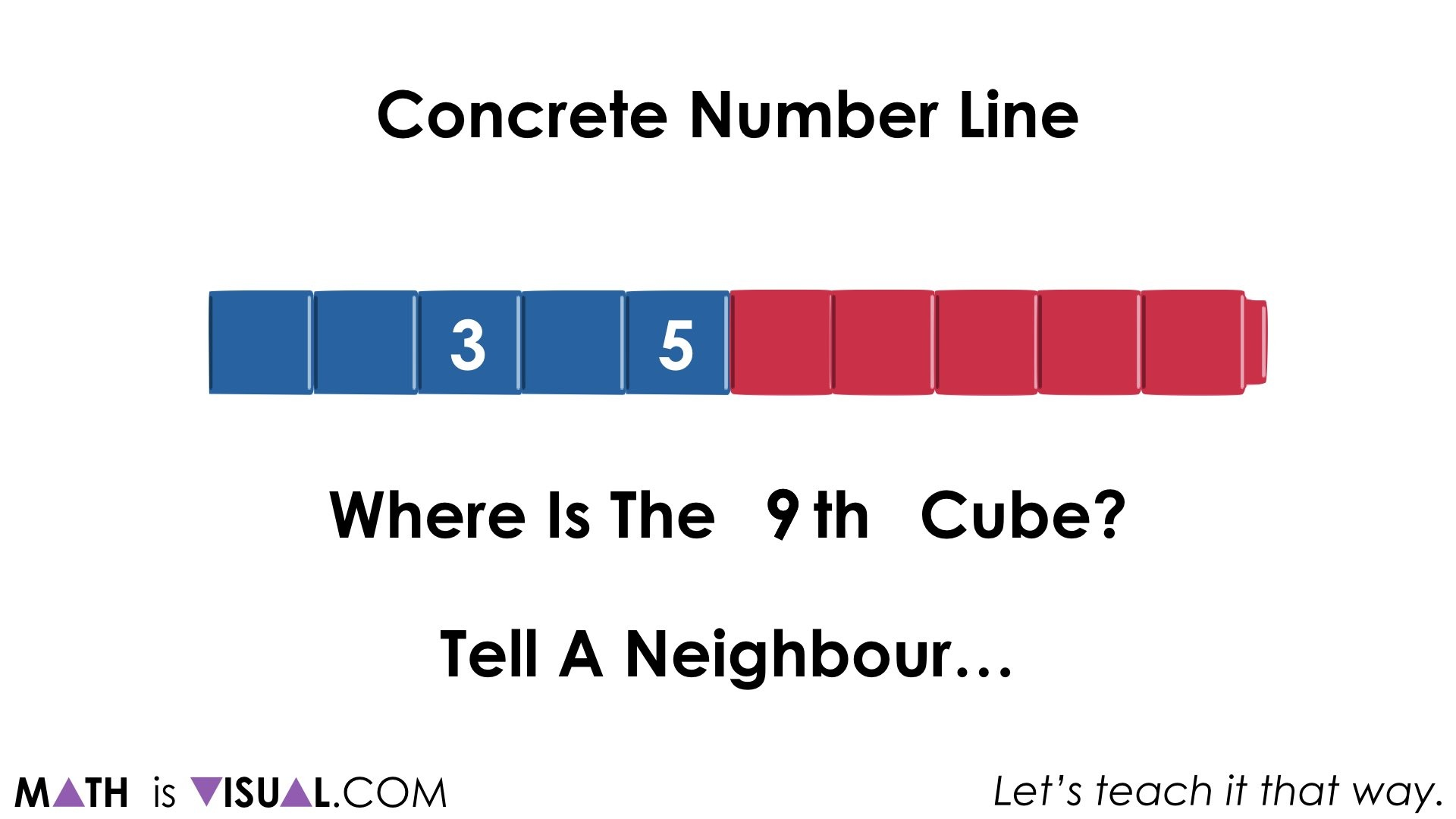 where is the 9th cube on the number line