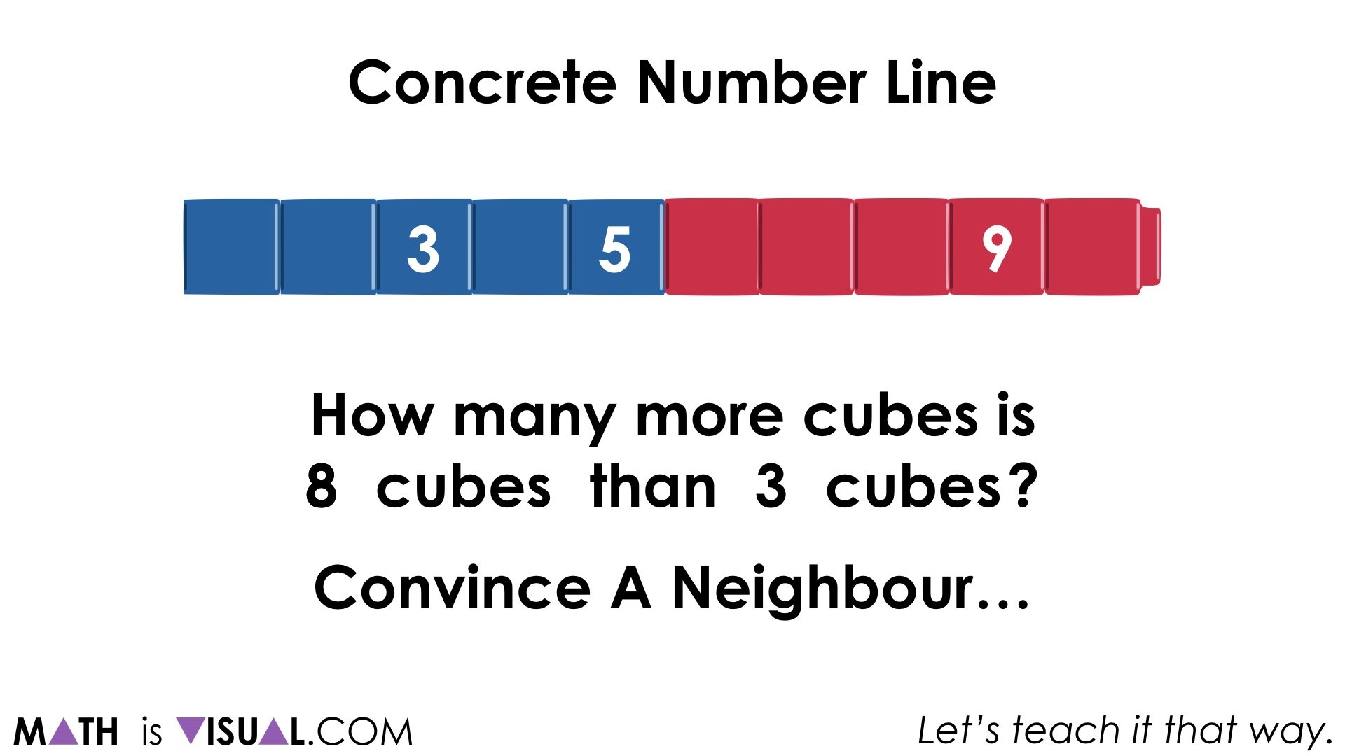 Concrete Number Lines and Subtraction Structures.019 How many more cubes is 8 cubes than 3 cubes