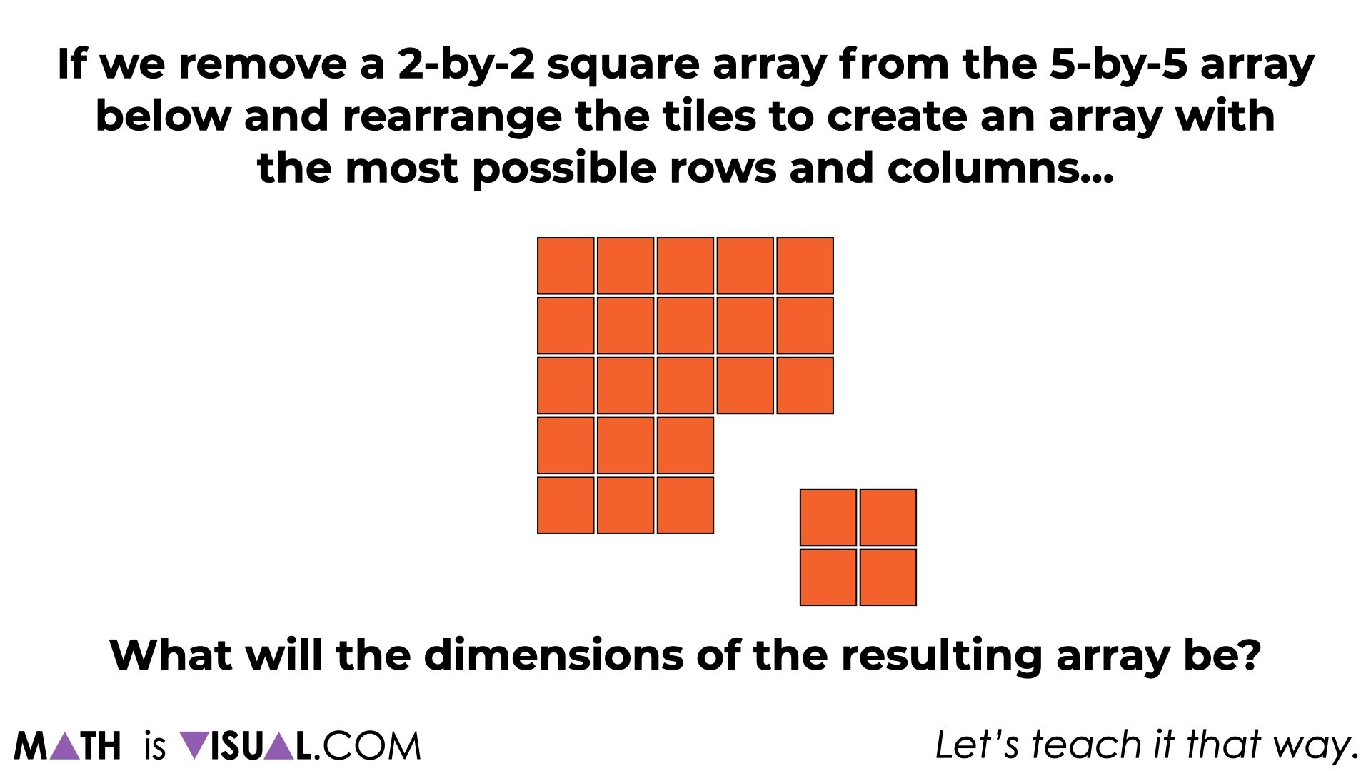 Difference of Squares.046 challenge prompt