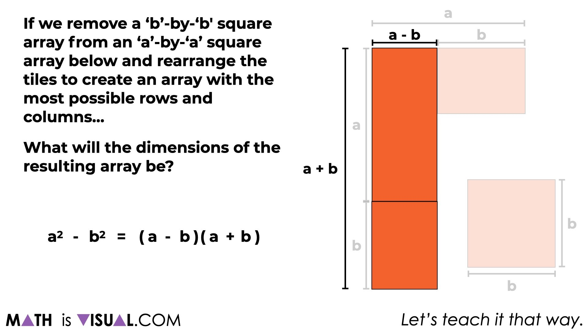 Difference of Squares.101 revealing difference of squares algebraically