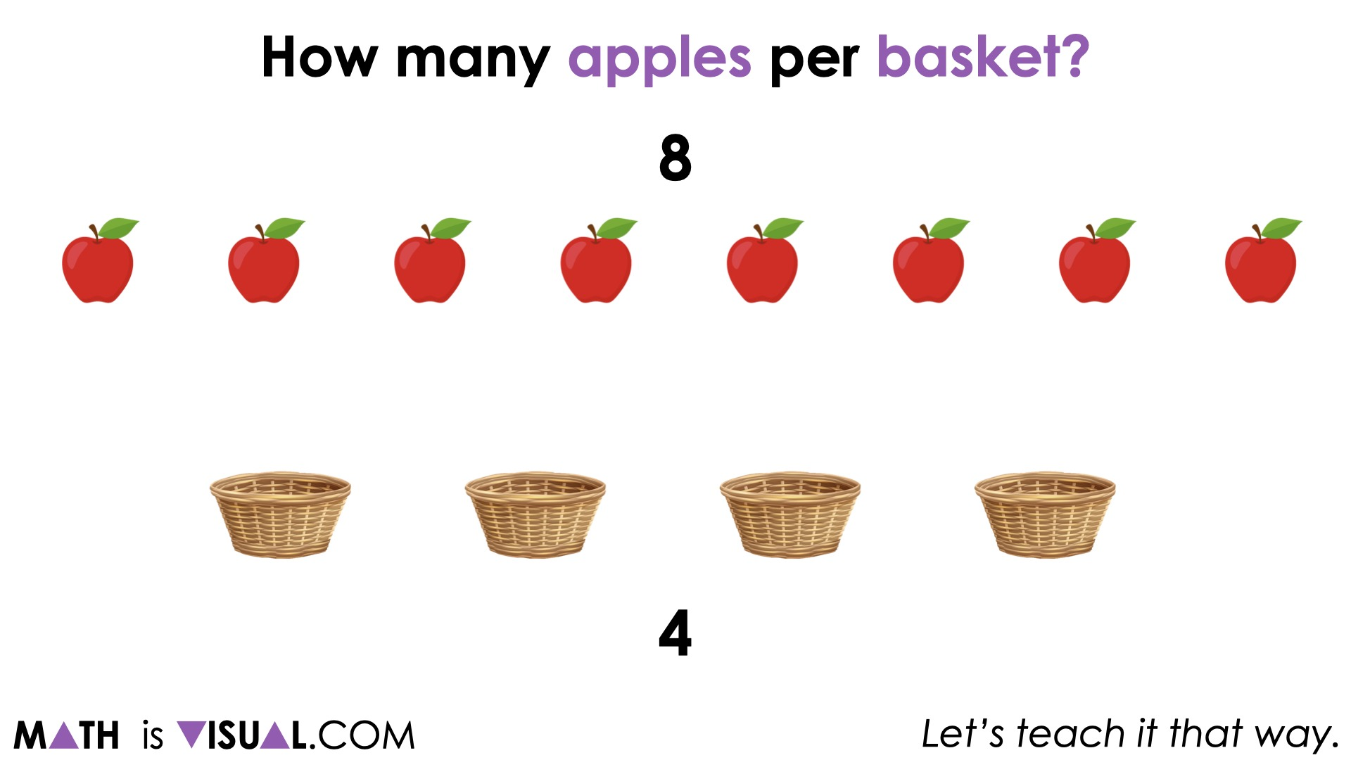Planting Flowers [Day 2] - 02 - Dividing Ratios to Reveal a Rate 8 apples to 4 baskets