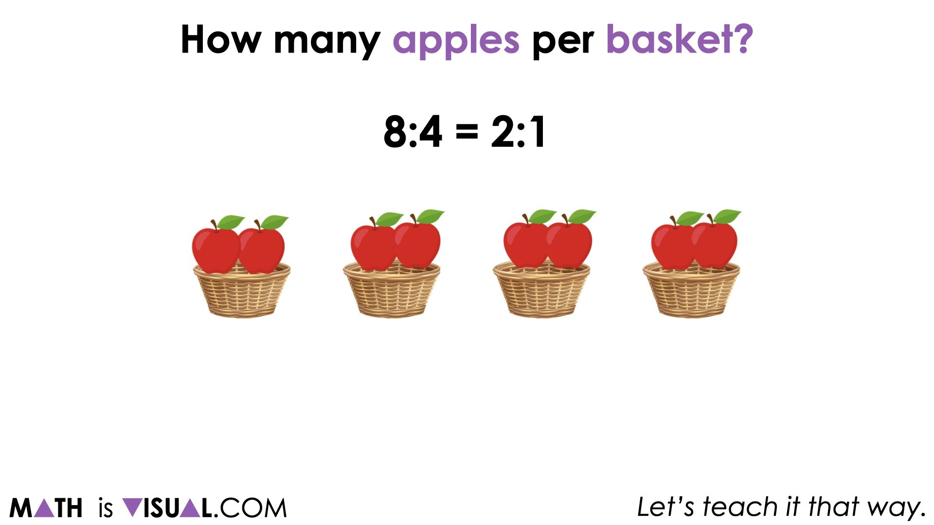 Planting Flowers [Day 2] - 03 - Dividing Ratios to Reveal a Rate 2 apples to 1 baskets