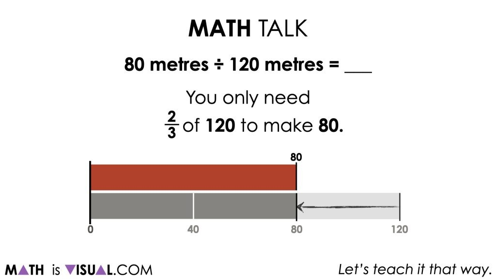 Rice Ratios [Day 4] - Purposeful Practice 02 - MATH TALK Ratio 80 by 120 image 002