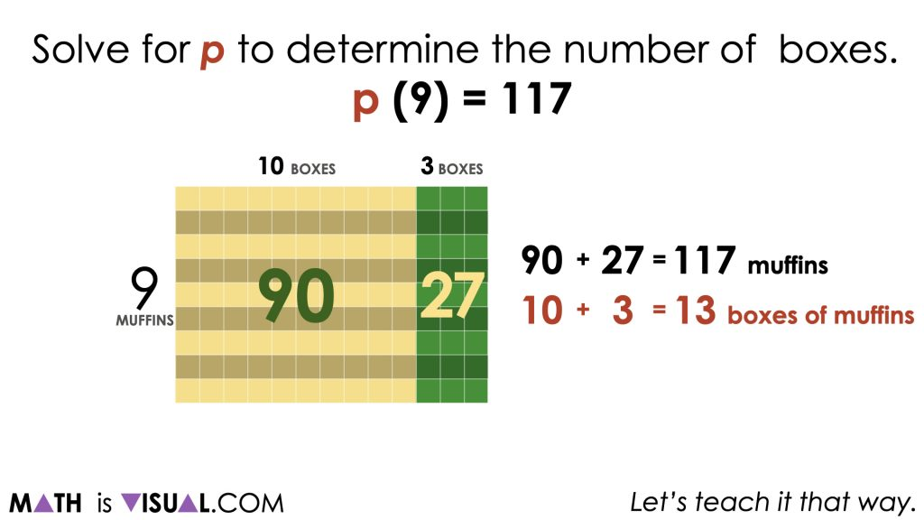 Sowing Seeds Revisited [Day 5] - Show Your Growth - Math Talk Problem 01 image002
